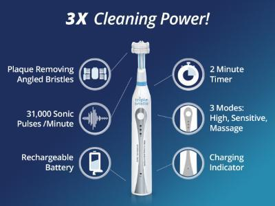 3x Cleaning Power of SonicX